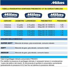 MITAS MC35 TYRE 120/80-12 MEDIUM